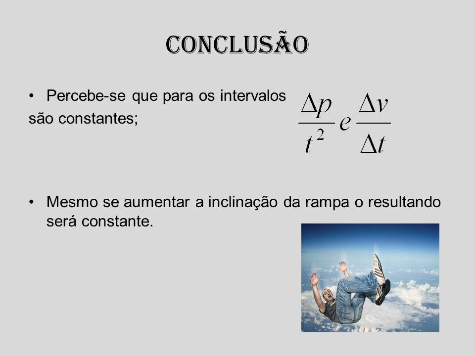 Conclusão Percebe-se que para os intervalos são constantes; Mesmo se aumentar a inclinação da rampa o resultando será constante.