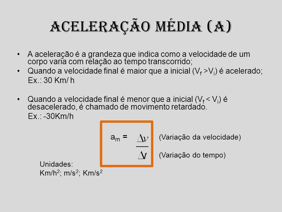 Aceleração Média (a) A aceleração é a grandeza que indica como a velocidade de um corpo varia com relação ao tempo transcorrido; Quando a velocidade f