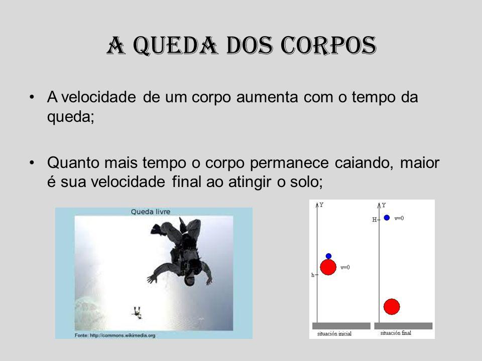 Conclusão Em ambos os casos os movimentos são acelerados, pois a velocidade aumenta com o tempo
