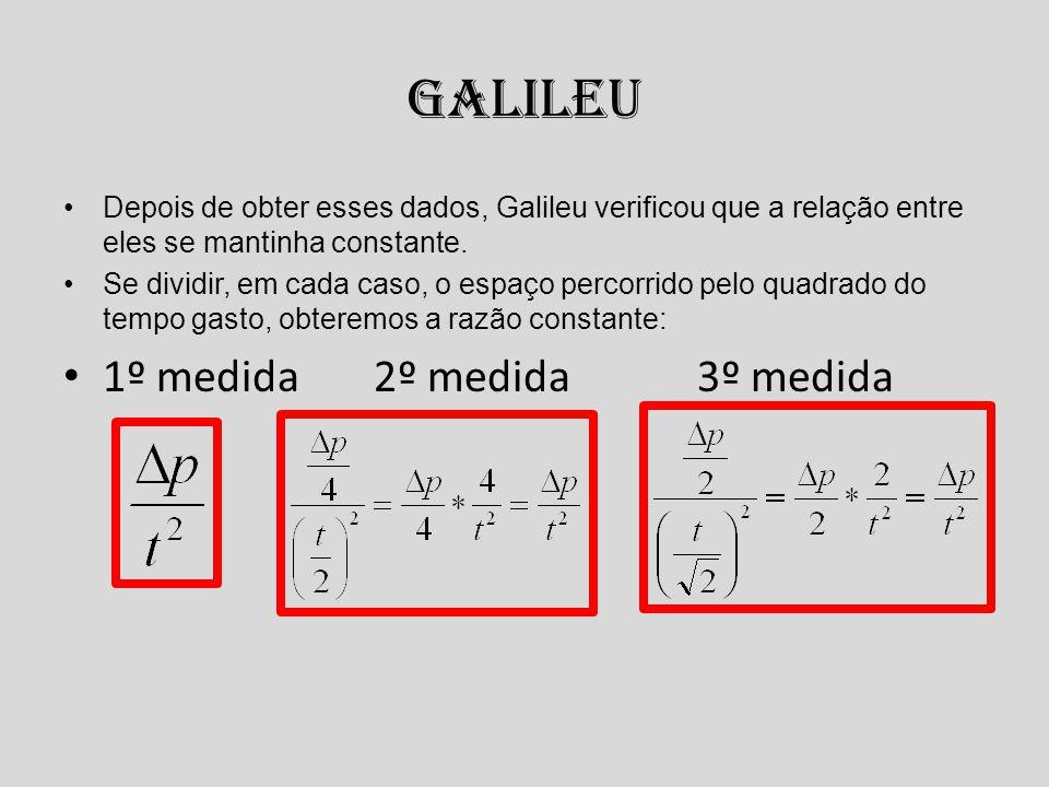 Galileu Depois de obter esses dados, Galileu verificou que a relação entre eles se mantinha constante. Se dividir, em cada caso, o espaço percorrido p