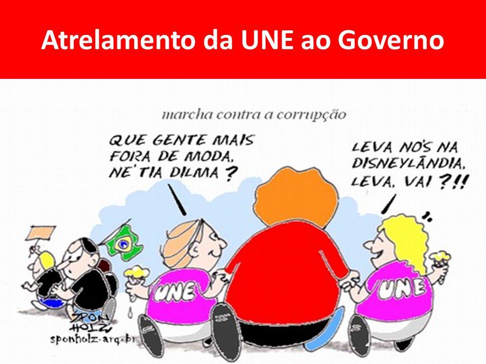 Atrelamento da UNE ao Governo