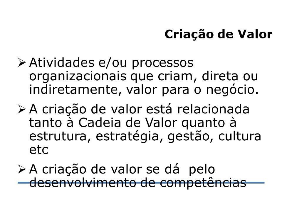 Criação de Valor  Atividades e/ou processos organizacionais que criam, direta ou indiretamente, valor para o negócio.