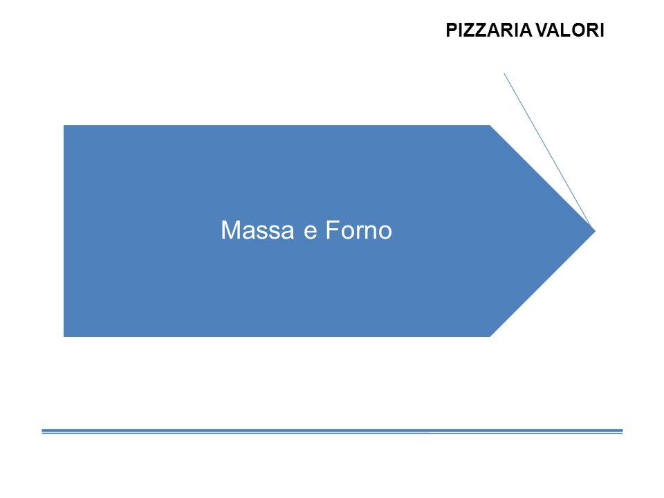 Massa e Forno PIZZARIA VALORI