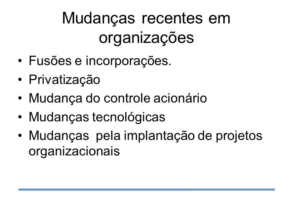 Mudanças recentes em organizações Fusões e incorporações.