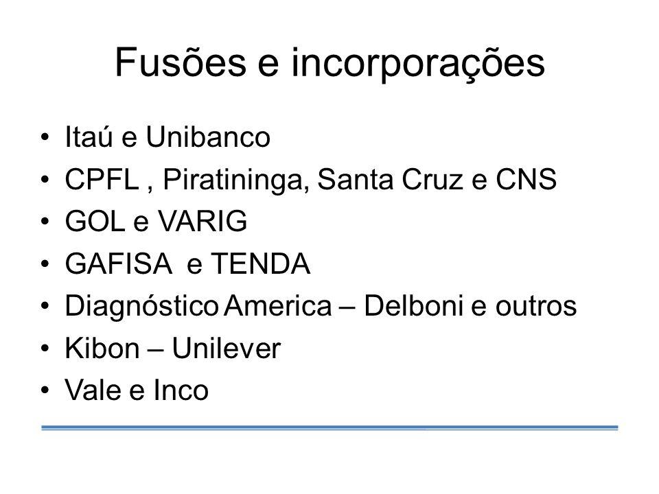 Fusões e incorporações Itaú e Unibanco CPFL, Piratininga, Santa Cruz e CNS GOL e VARIG GAFISA e TENDA Diagnóstico America – Delboni e outros Kibon – Unilever Vale e Inco