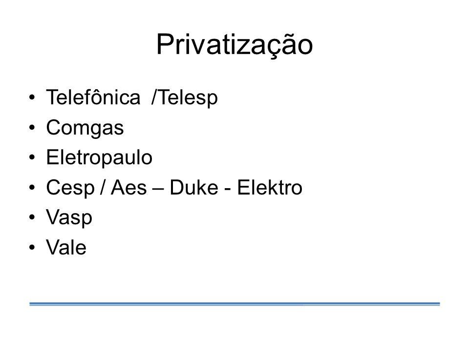 Privatização Telefônica /Telesp Comgas Eletropaulo Cesp / Aes – Duke - Elektro Vasp Vale