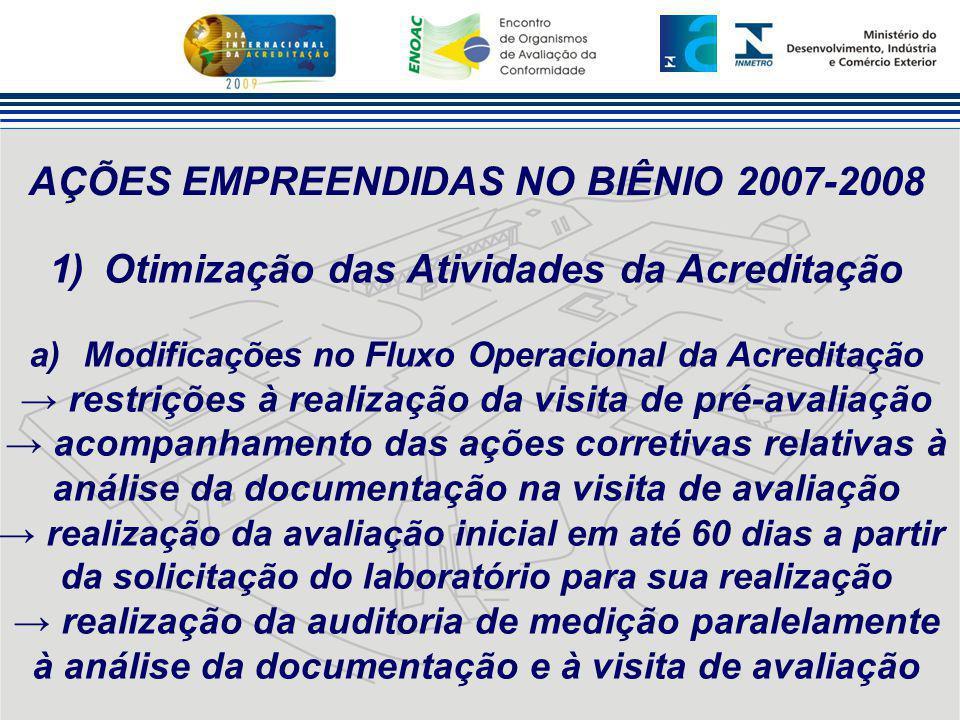 AÇÕES EMPREENDIDAS NO BIÊNIO 2007-2008 1)Otimização das Atividades da Acreditação a)Modificações no Fluxo Operacional da Acreditação → restrições à re