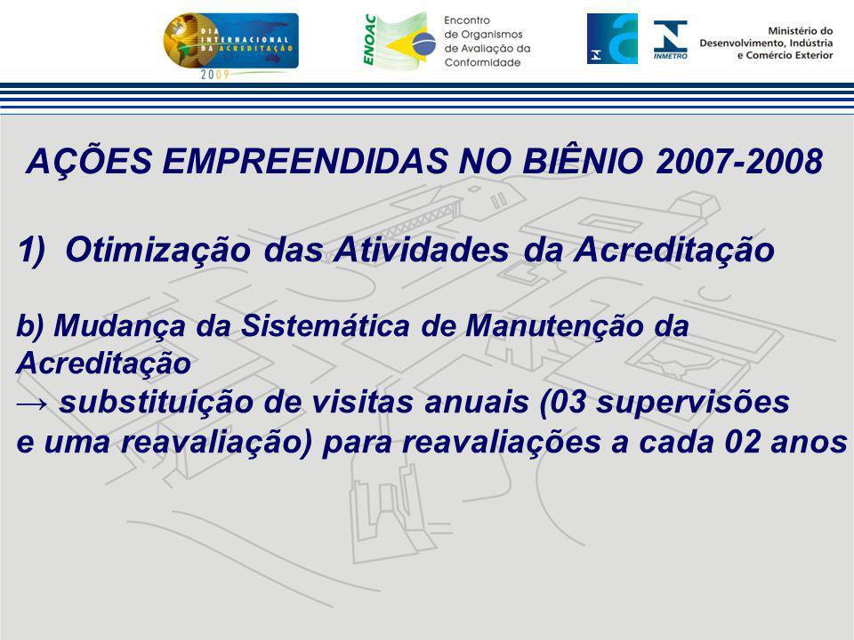 AÇÕES EMPREENDIDAS NO BIÊNIO 2007-2008 1)Otimização das Atividades da Acreditação b) Mudança da Sistemática de Manutenção da Acreditação → substituiçã