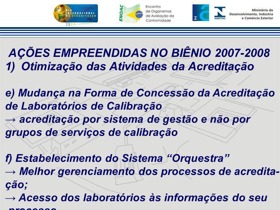 AÇÕES EMPREENDIDAS NO BIÊNIO 2007-2008 1)Otimização das Atividades da Acreditação e) Mudança na Forma de Concessão da Acreditação de Laboratórios de C