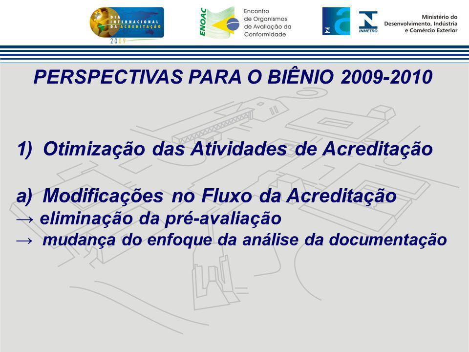 PERSPECTIVAS PARA O BIÊNIO 2009-2010 1)Otimização das Atividades de Acreditação a)Modificações no Fluxo da Acreditação → eliminação da pré-avaliação →