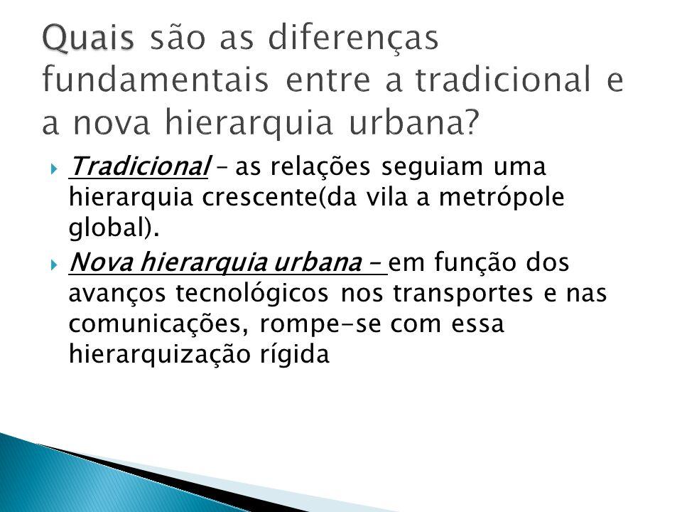 Tradicional – as relações seguiam uma hierarquia crescente(da vila a metrópole global).