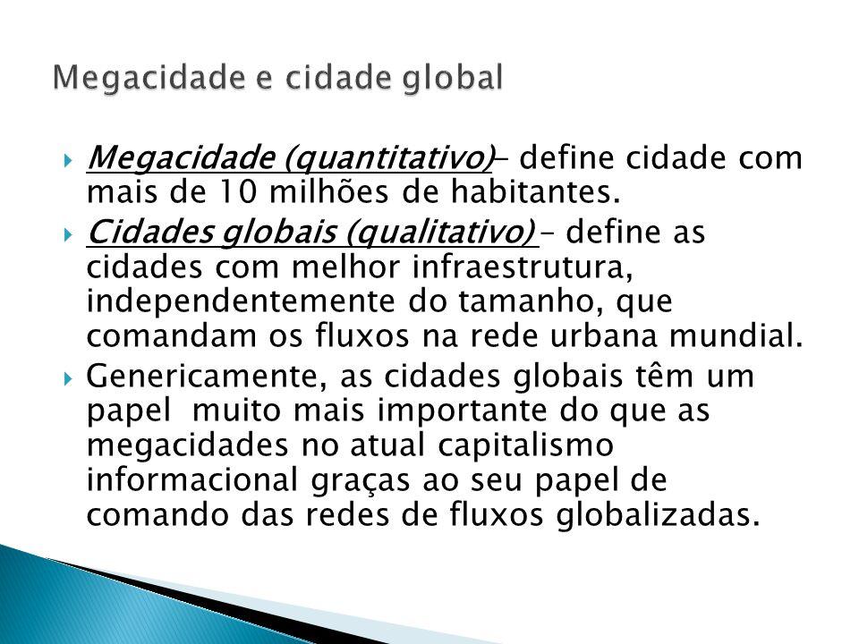  Megacidade (quantitativo)- define cidade com mais de 10 milhões de habitantes.