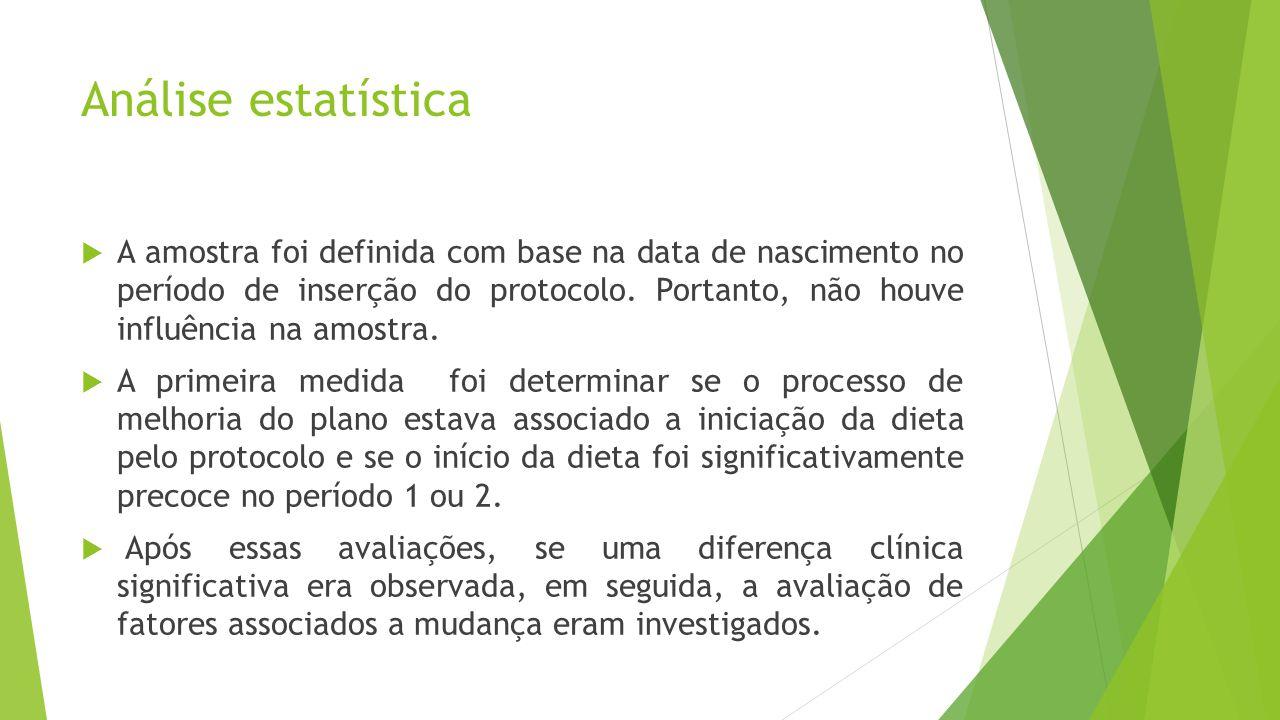 Análise estatística  A amostra foi definida com base na data de nascimento no período de inserção do protocolo. Portanto, não houve influência na amo