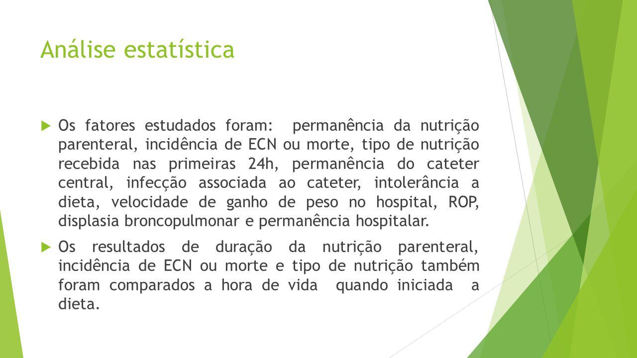 Análise estatística  Os fatores estudados foram: permanência da nutrição parenteral, incidência de ECN ou morte, tipo de nutrição recebida nas primei