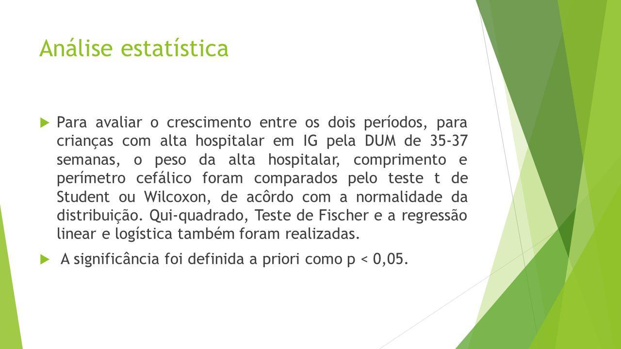 Análise estatística  Para avaliar o crescimento entre os dois períodos, para crianças com alta hospitalar em IG pela DUM de 35-37 semanas, o peso da