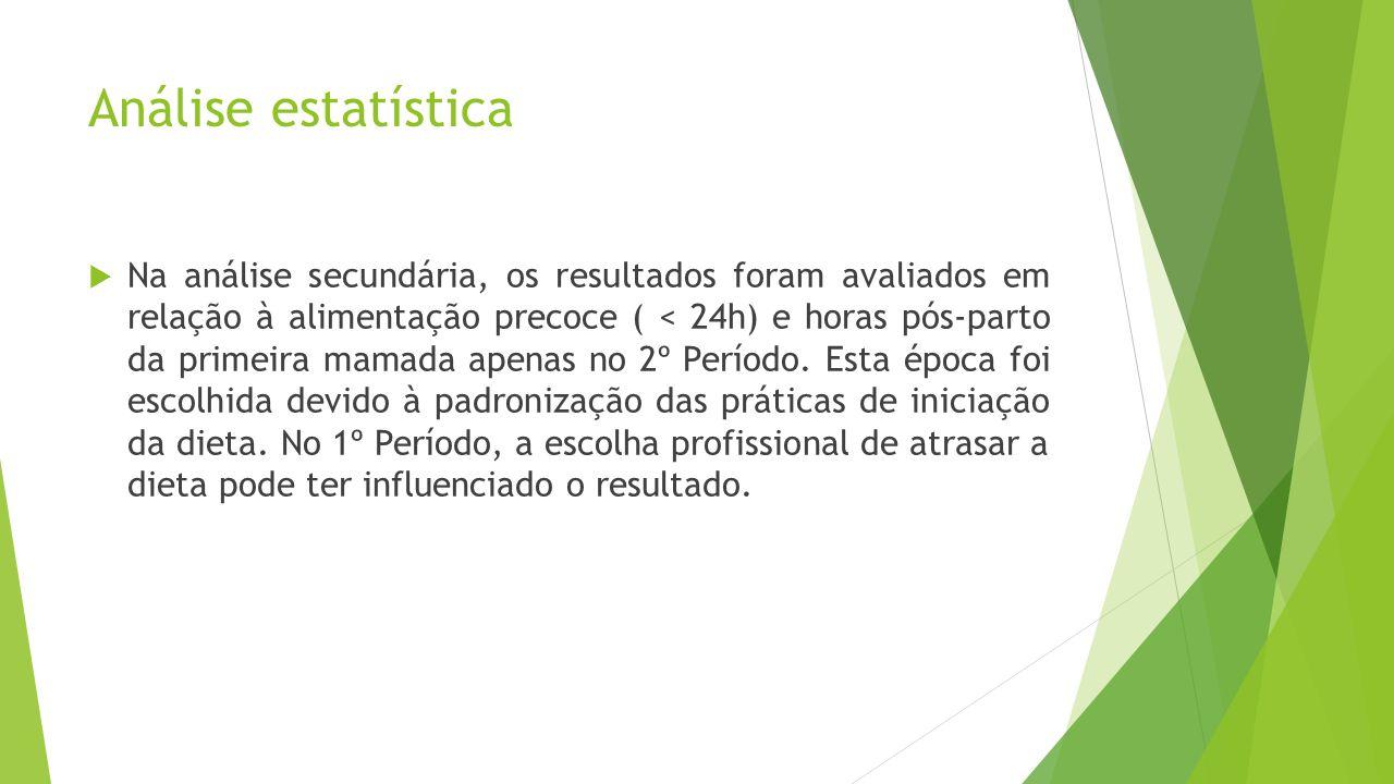 Análise estatística  Na análise secundária, os resultados foram avaliados em relação à alimentação precoce ( < 24h) e horas pós-parto da primeira mam