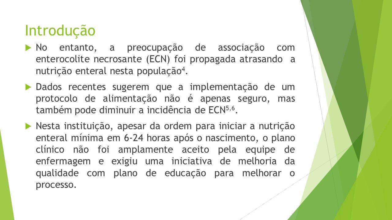 Introdução  No entanto, a preocupação de associação com enterocolite necrosante (ECN) foi propagada atrasando a nutrição enteral nesta população 4. 