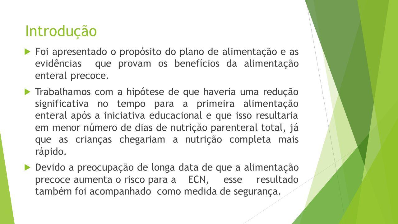 Introdução  Foi apresentado o propósito do plano de alimentação e as evidências que provam os benefícios da alimentação enteral precoce.  Trabalhamo