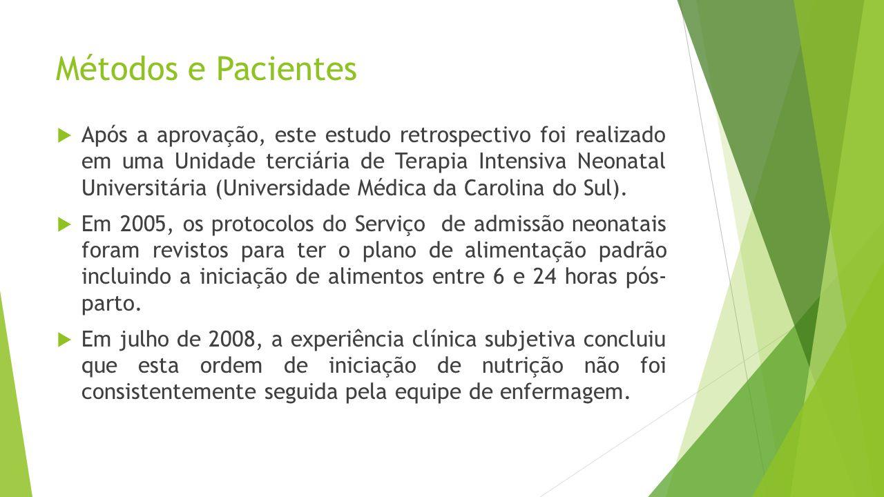 Métodos e Pacientes  Após a aprovação, este estudo retrospectivo foi realizado em uma Unidade terciária de Terapia Intensiva Neonatal Universitária (