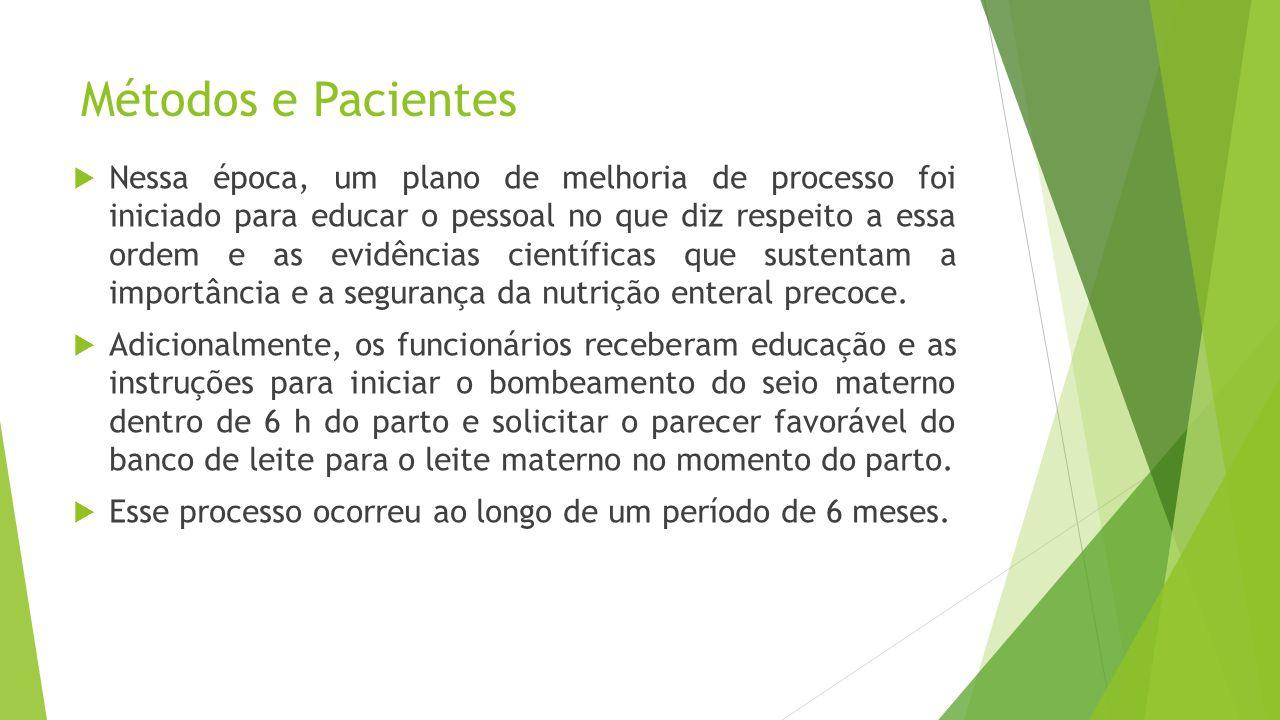 Métodos e Pacientes  O banco de dados de informações perinatais foi consultado para identificar e coletar os dados demográficos dos RNMBP admitidos entre 1º de janeiro de 2007 a 30 de junho de 2008 (1º Período ) e 1º de janeiro de 2009 a 30 de junho de 2010 (2º Período ).