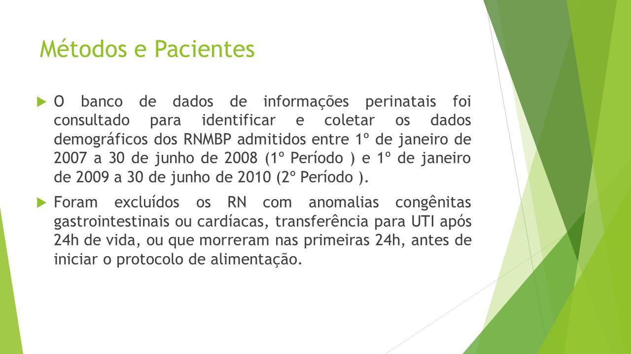 Métodos e Pacientes  O banco de dados de informações perinatais foi consultado para identificar e coletar os dados demográficos dos RNMBP admitidos e