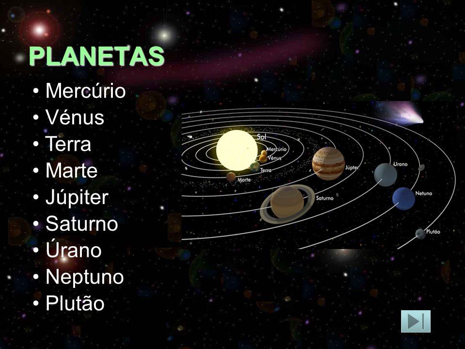 PLANETAS Mercúrio Terra Vénus Marte Júpiter Saturno Úrano Neptuno Plutão