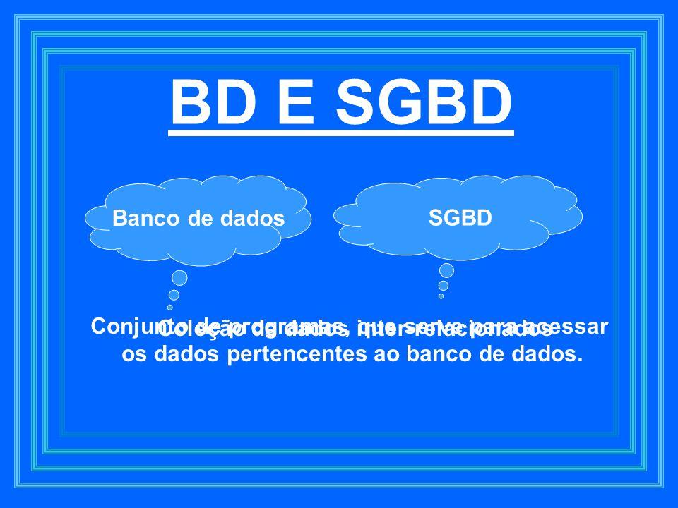 BD E SGBD SGBD Coleção de dados inter-relacionados Banco de dados Conjunto de programas, que serve para acessar os dados pertencentes ao banco de dado