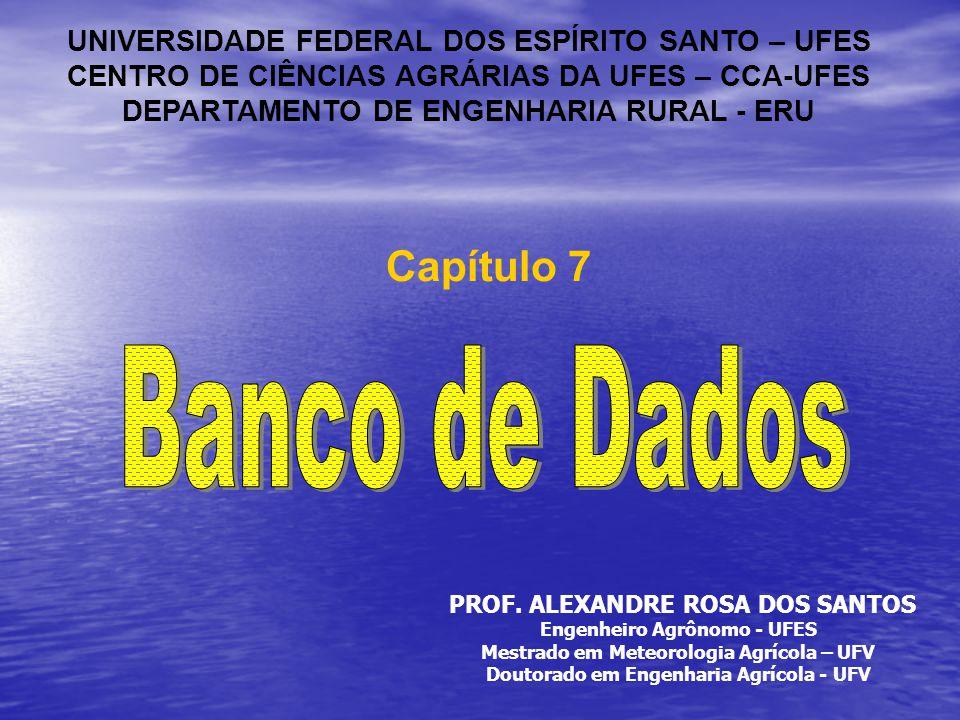 PROF. ALEXANDRE ROSA DOS SANTOS Engenheiro Agrônomo - UFES Mestrado em Meteorologia Agrícola – UFV Doutorado em Engenharia Agrícola - UFV Capítulo 7 U