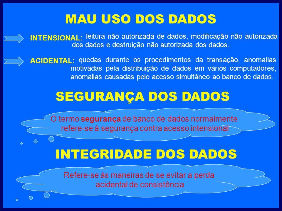 MAU USO DOS DADOS INTENSIONAL: ACIDENTAL: leitura não autorizada de dados, modificação não autorizada dos dados e destruição não autorizada dos dados.