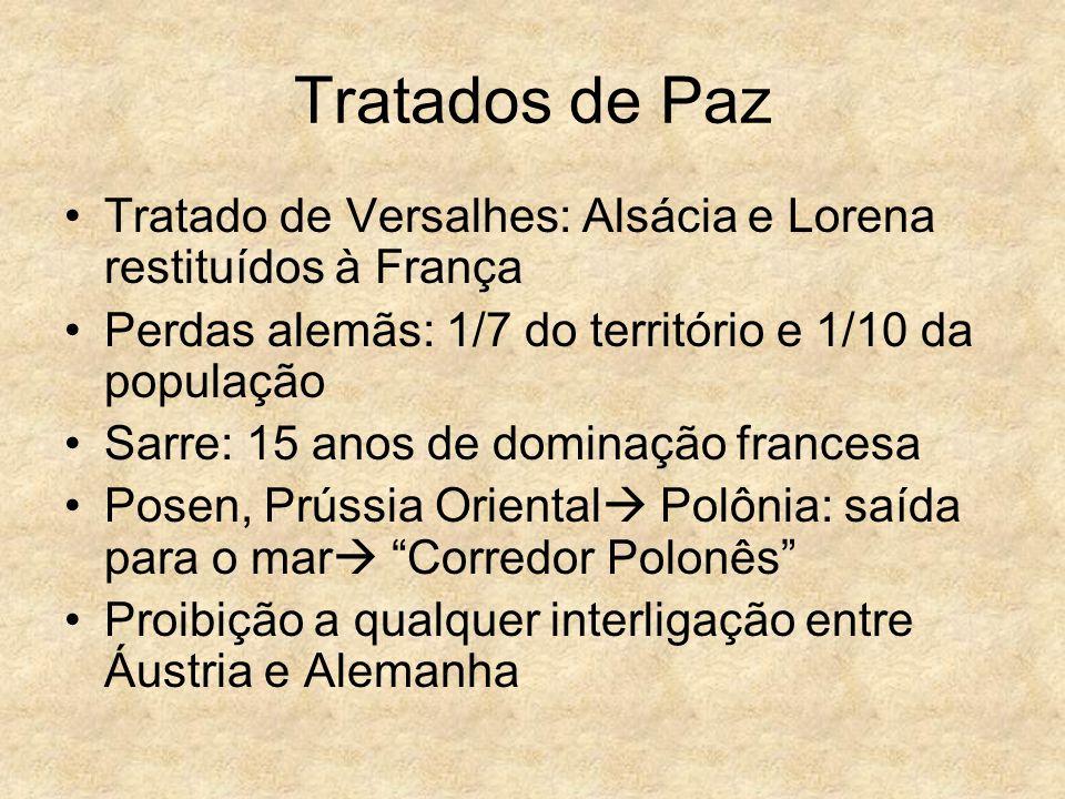 Tratados de Paz Tratado de Versalhes: Alsácia e Lorena restituídos à França Perdas alemãs: 1/7 do território e 1/10 da população Sarre: 15 anos de dom