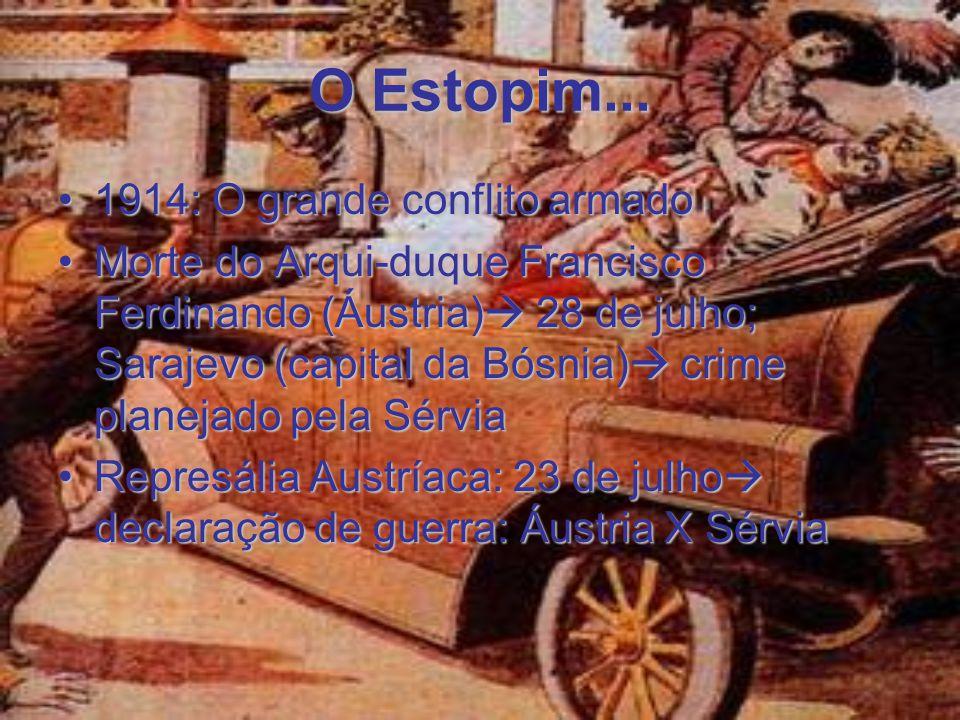 Início da Guerra Mobilização do exército russoMobilização do exército russo Novas declarações de guerra  Alemanha X Rússia; Alemanha X França; Inglaterra X AlemanhaNovas declarações de guerra  Alemanha X Rússia; Alemanha X França; Inglaterra X Alemanha Invasão alemã à Bélgica (neutra) sem declaração de guerraInvasão alemã à Bélgica (neutra) sem declaração de guerra *OBS: Em agosto de 1914 todas as potências européias estavam envolvidas no grande conflito.*OBS: Em agosto de 1914 todas as potências européias estavam envolvidas no grande conflito.