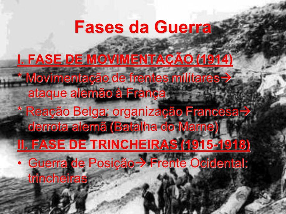 Fases da Guerra I. FASE DE MOVIMENTAÇÃO (1914) * Movimentação de frentes militares  ataque alemão à França * Reação Belga: organização Francesa  der