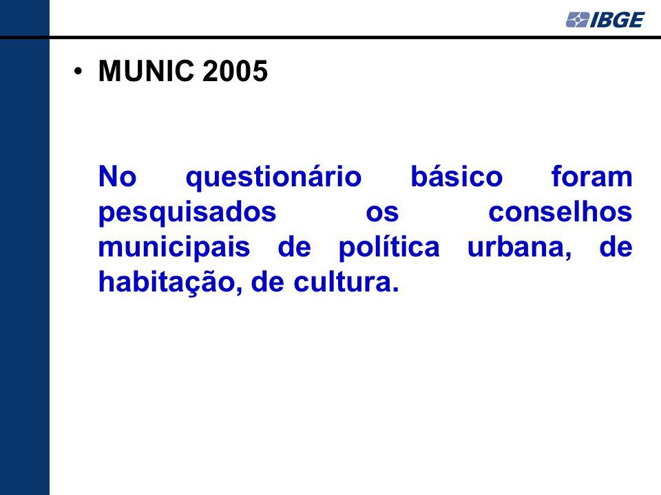 MUNIC 2005 No questionário básico foram pesquisados os conselhos municipais de política urbana, de habitação, de cultura.