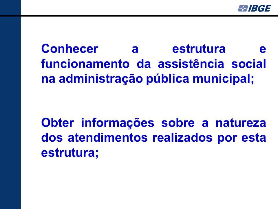 Conhecer a estrutura e funcionamento da assistência social na administração pública municipal; Obter informações sobre a natureza dos atendimentos realizados por esta estrutura;