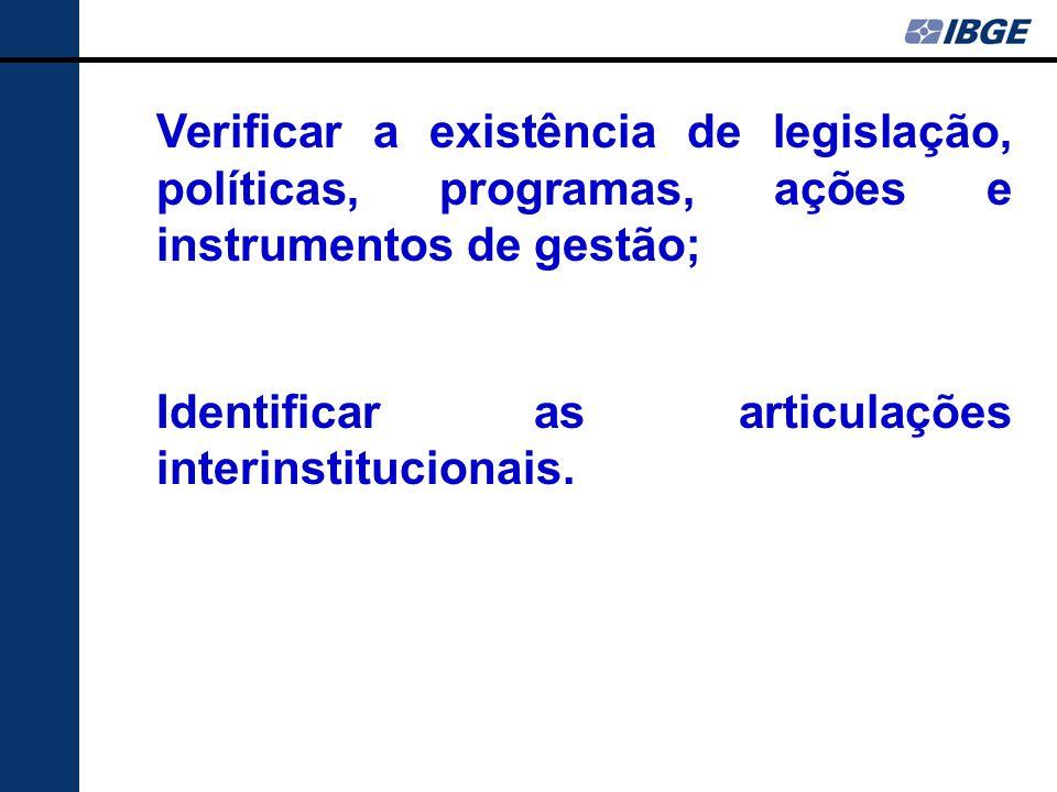 Verificar a existência de legislação, políticas, programas, ações e instrumentos de gestão; Identificar as articulações interinstitucionais.