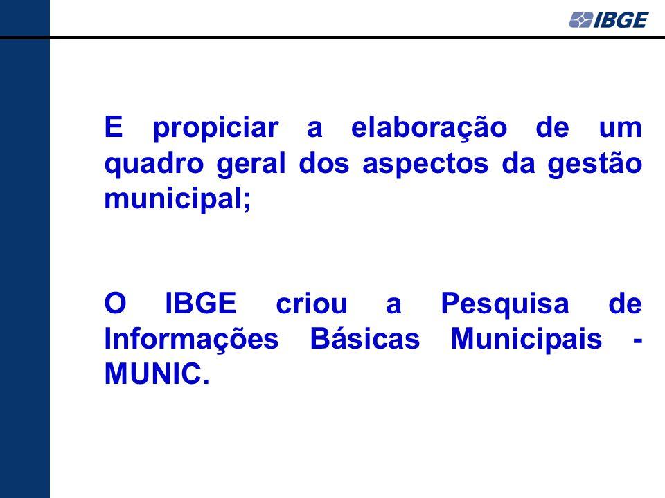 E propiciar a elaboração de um quadro geral dos aspectos da gestão municipal; O IBGE criou a Pesquisa de Informações Básicas Municipais - MUNIC.