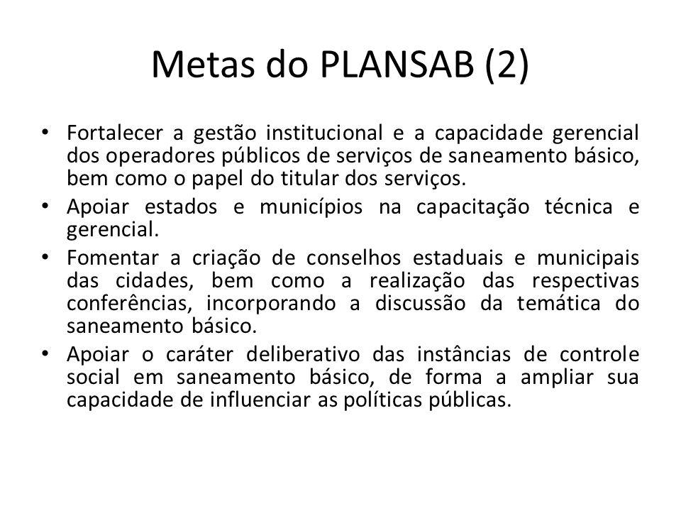 Metas do PLANSAB (2) Fortalecer a gestão institucional e a capacidade gerencial dos operadores públicos de serviços de saneamento básico, bem como o papel do titular dos serviços.