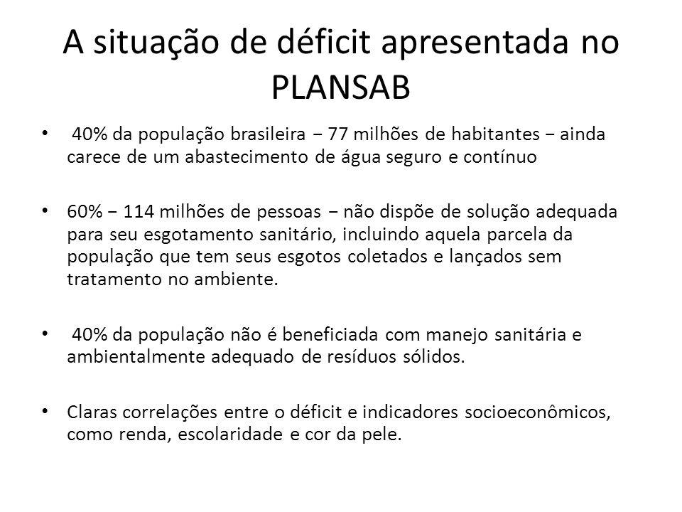 Questões / Caminhos Como fazer do PLANSAB um plano efetivamente vinculante, considerando que o plano tem caráter de portaria ministerial.