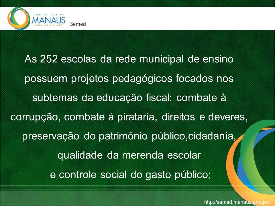 As 252 escolas da rede municipal de ensino possuem projetos pedagógicos focados nos subtemas da educação fiscal: combate à corrupção, combate à pirataria, direitos e deveres, preservação do patrimônio público,cidadania, qualidade da merenda escolar e controle social do gasto público;