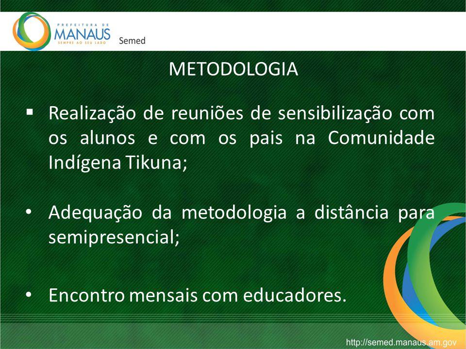 METODOLOGIA  Realização de reuniões de sensibilização com os alunos e com os pais na Comunidade Indígena Tikuna; Adequação da metodologia a distância para semipresencial; Encontro mensais com educadores.