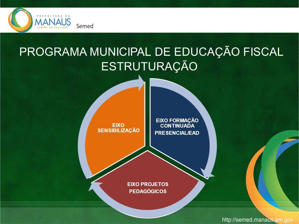 PROGRAMA MUNICIPAL DE EDUCAÇÃO FISCAL ESTRUTURAÇÃO EIXO FORMAÇÃO CONTINUADA PRESENCIAL/EAD EIXO PROJETOS PEDAGÓGICOS EIXO SENSIBILIZAÇÃO