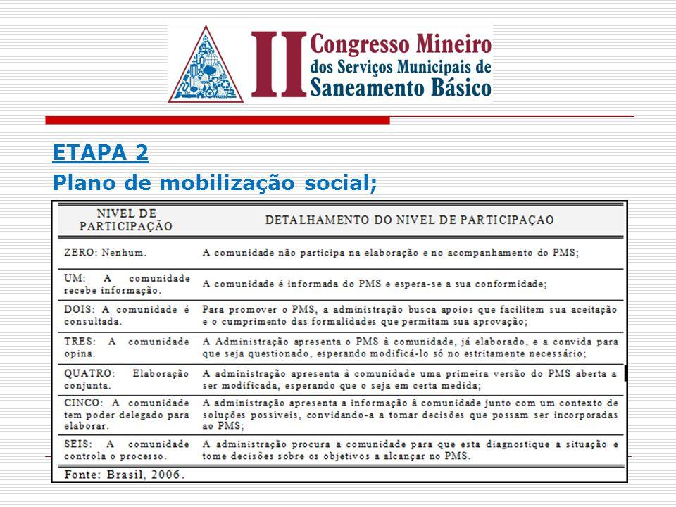 11 ETAPA 2 Plano de mobilização social;