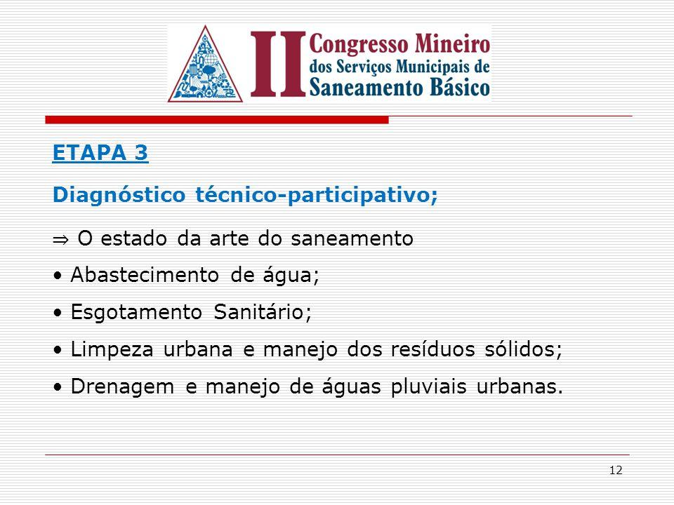 12 ETAPA 3 Diagnóstico técnico-participativo; ⇒ O estado da arte do saneamento Abastecimento de água; Esgotamento Sanitário; Limpeza urbana e manejo d