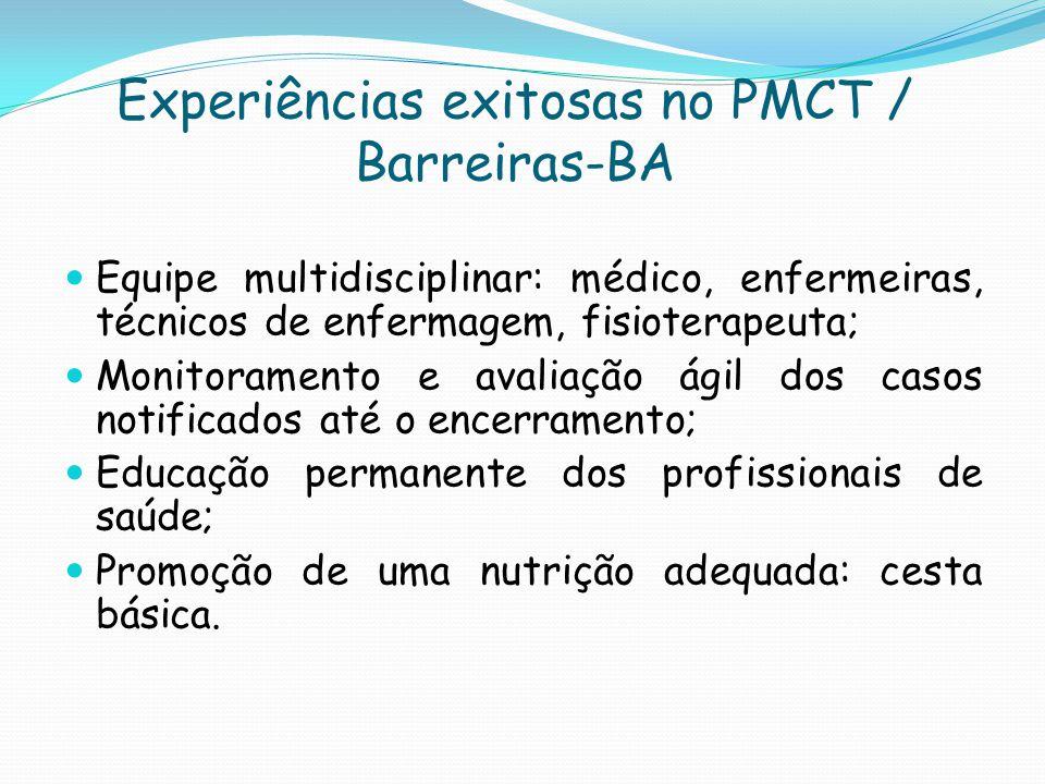 Experiências exitosas no PMCT / Barreiras-BA Equipe multidisciplinar: médico, enfermeiras, técnicos de enfermagem, fisioterapeuta; Monitoramento e ava