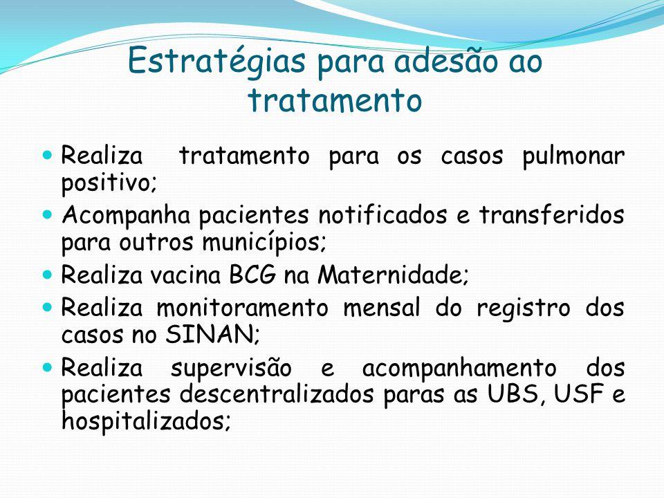 Realiza tratamento para os casos pulmonar positivo; Acompanha pacientes notificados e transferidos para outros municípios; Realiza vacina BCG na Mater