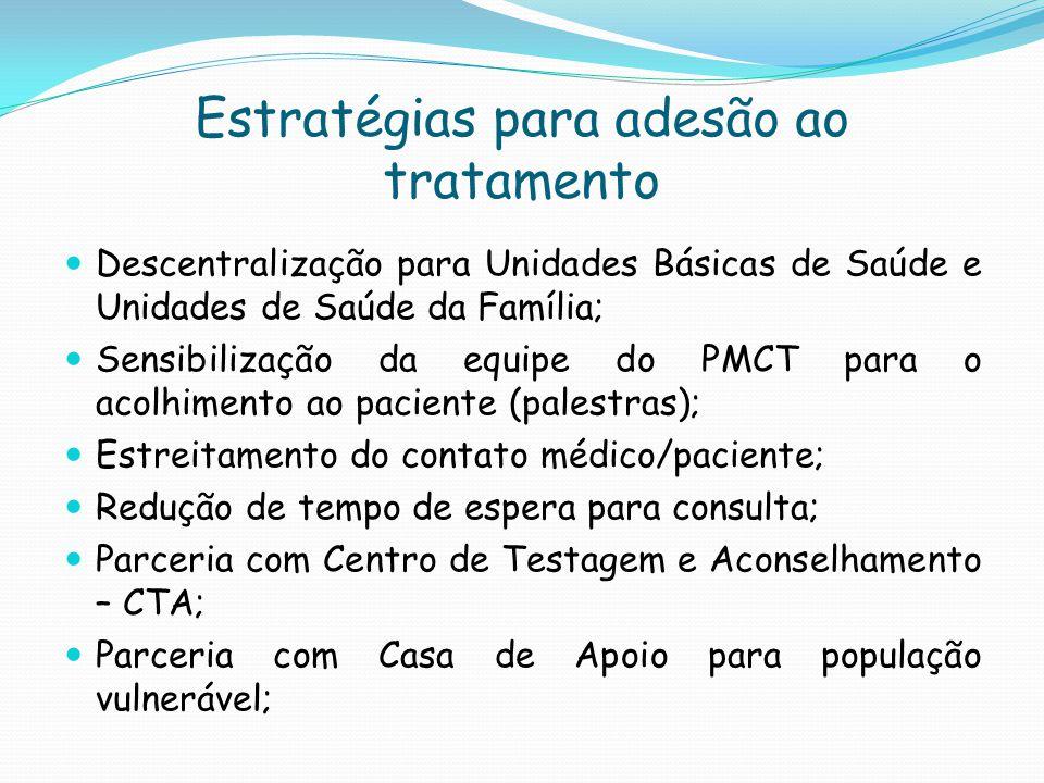 Descentralização para Unidades Básicas de Saúde e Unidades de Saúde da Família; Sensibilização da equipe do PMCT para o acolhimento ao paciente (pales