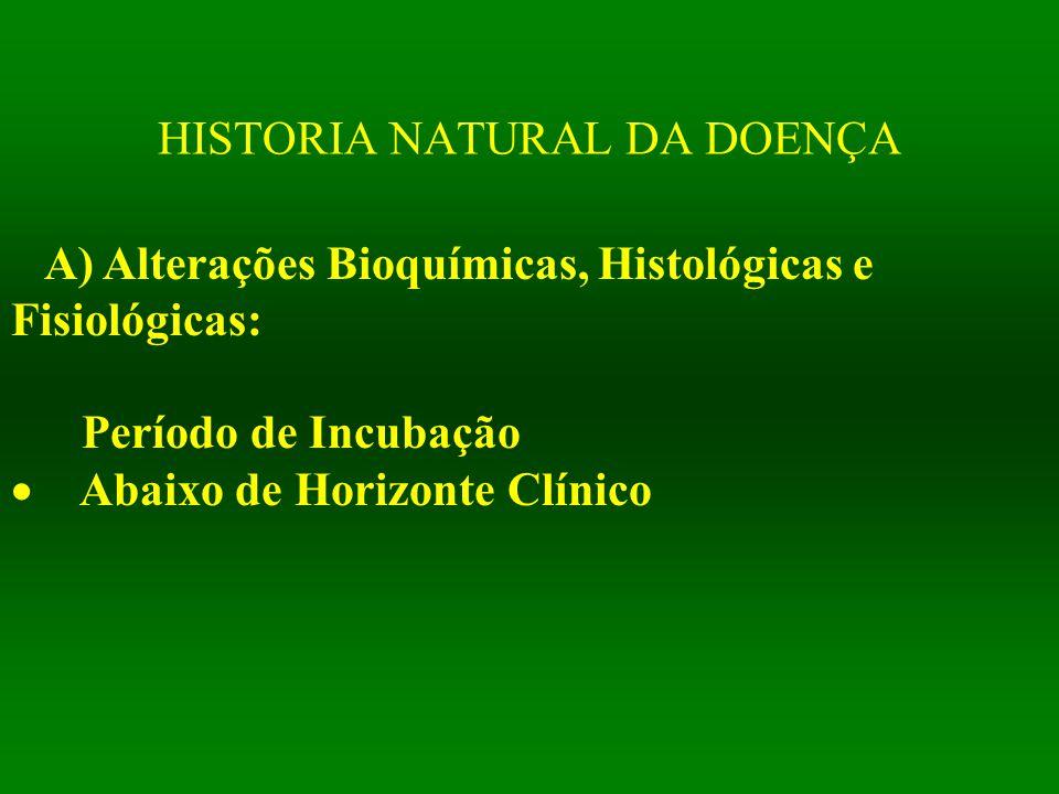 HISTORIA NATURAL DA DOENÇA A) Alterações Bioquímicas, Histológicas e Fisiológicas: Período de Incubação  Abaixo de Horizonte Clínico