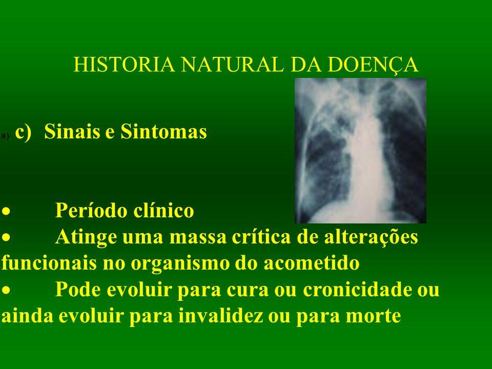 HISTORIA NATURAL DA DOENÇA a) c) Sinais e Sintomas  Período clínico  Atinge uma massa crítica de alterações funcionais no organismo do acometido  P