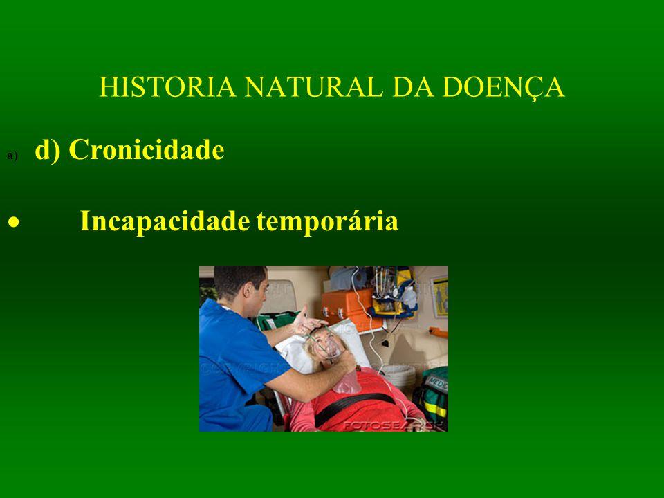 HISTORIA NATURAL DA DOENÇA a) d) Cronicidade  Incapacidade temporária