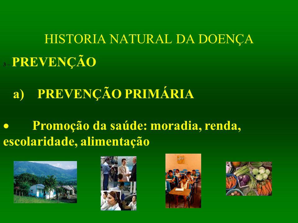 HISTORIA NATURAL DA DOENÇA 3 – PREVENÇÃO a) PREVENÇÃO PRIMÁRIA  Promoção da saúde: moradia, renda, escolaridade, alimentação